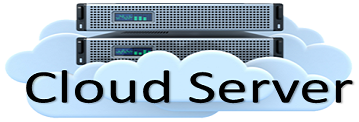 Cloud Byte Saver